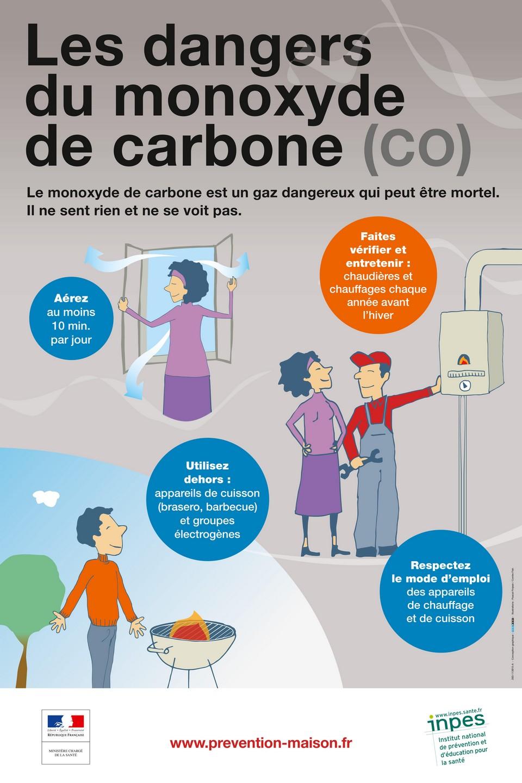 monoxyde-de-carbone